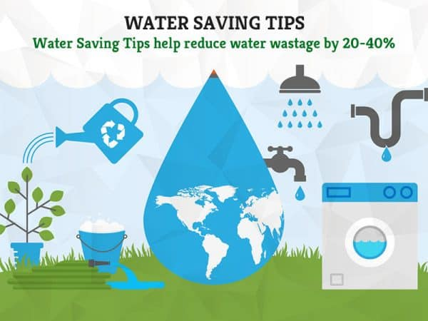 Water Saving Tips | GreenSutra | India