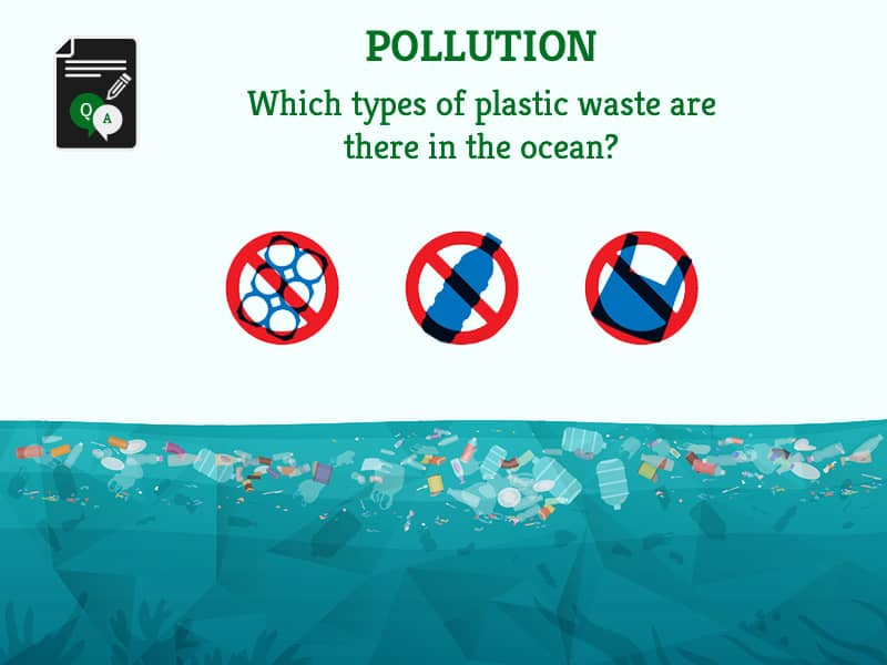 Which types of plastic waste are there in the ocean by GreenSutra