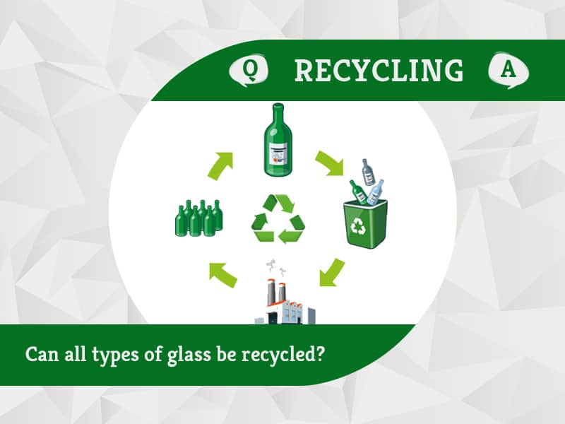 Can all type of glass be recycled | GreenSutra | India
