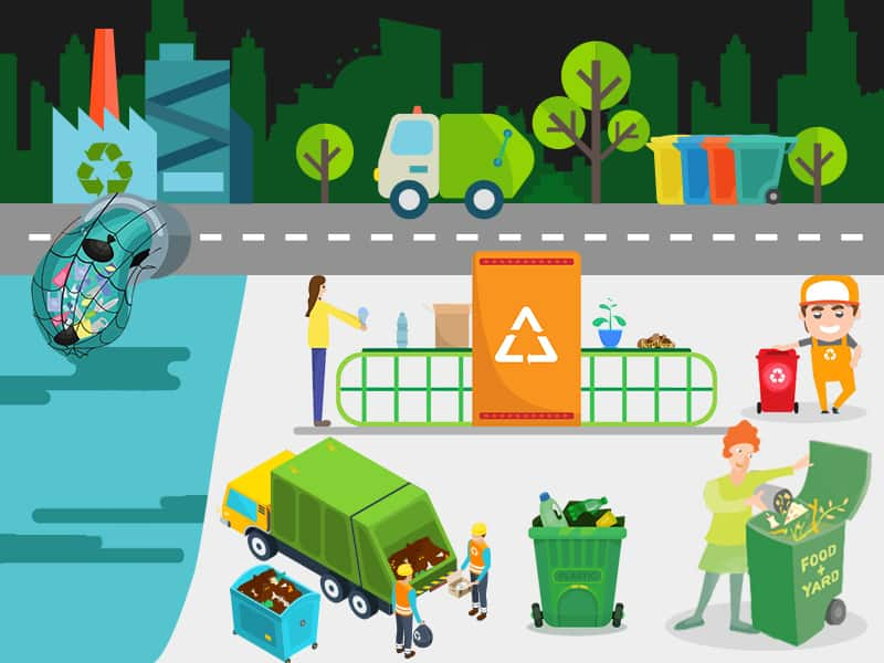 Waste Management Services by Team GreenSutra