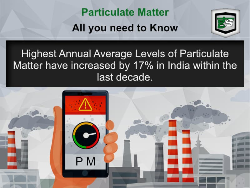 Particulate Matter | GreenSutra | Sustainable Solutions | Mumbai | India