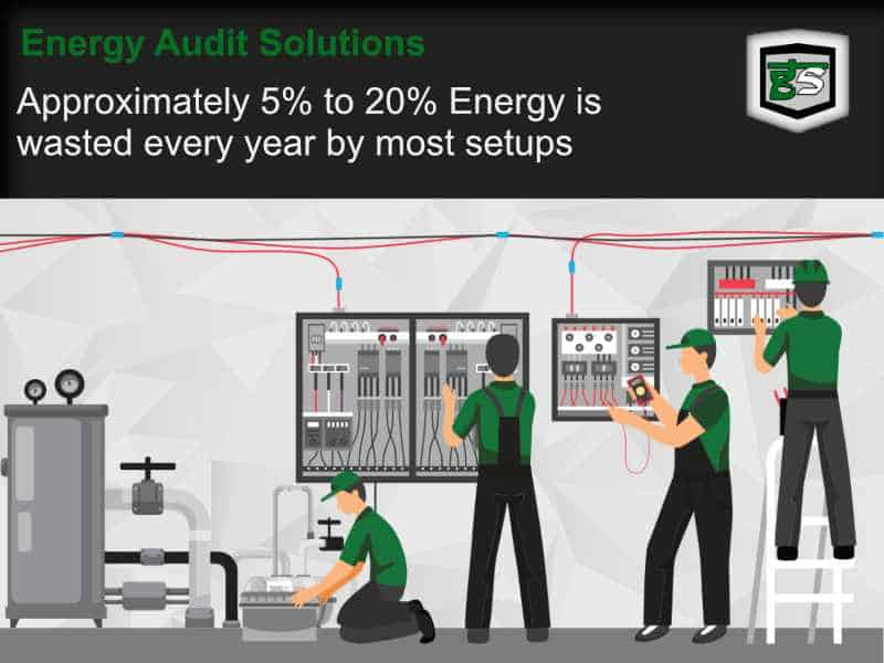 Energy Audit Solutions by Team GreenSutra | Mumbai | India